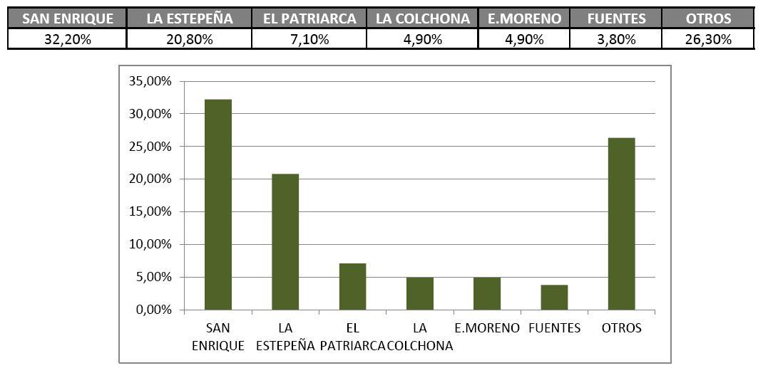 mantecados-estepa-denominacion-origen-polvorones-san-enrique-la-estepeña-la-patriarca